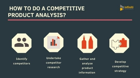 Competitive_product_analysis_(1)