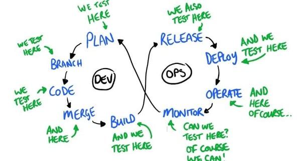 Dan Ashby Diagram
