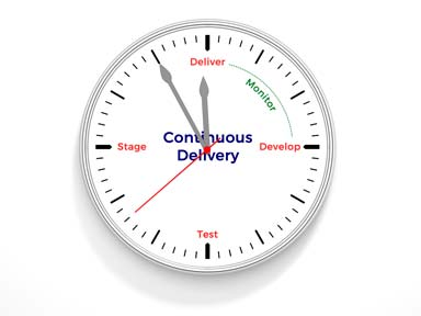 Mobile App Testing & Continuous Delivery