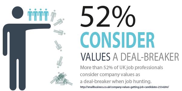 values-deal-breaker.png