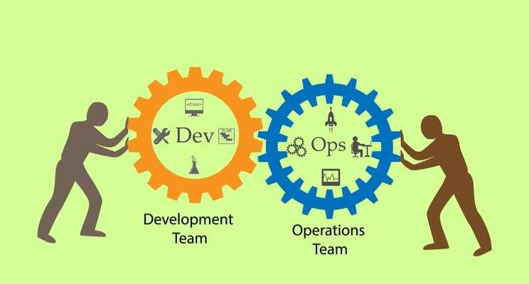 Shift left continuous testing devops agile
