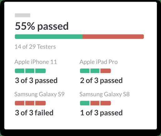 test-report-ui@2x