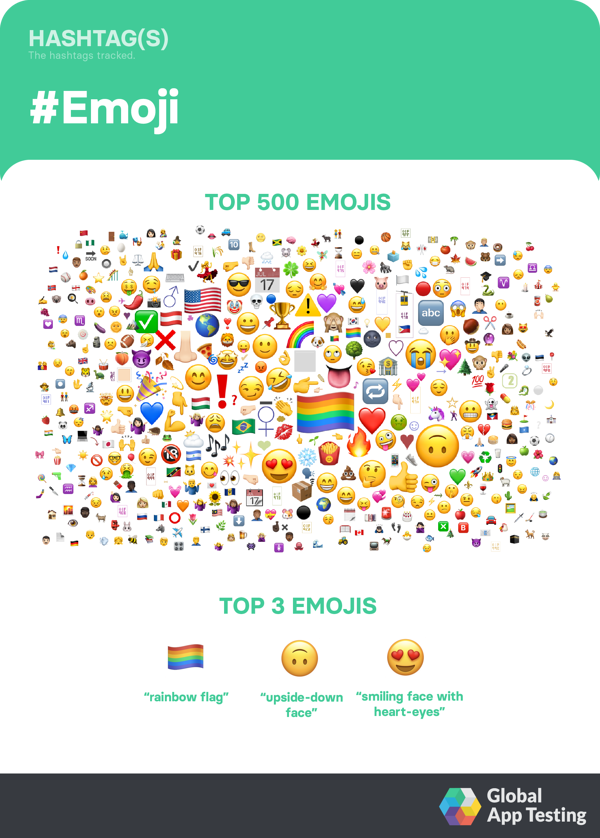 trending-emoji-emoji