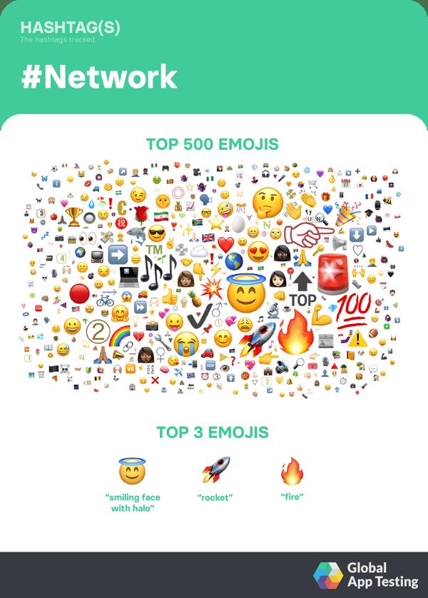 trending-network-emoji