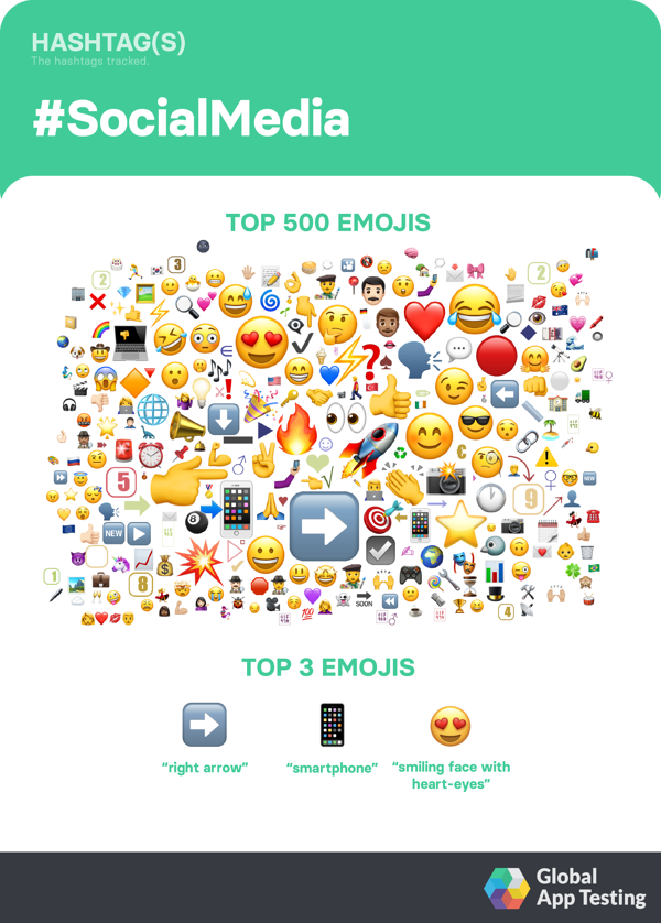 trending-socialmedia-emoji