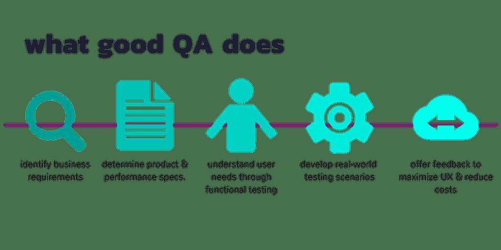 what-good-software-qa-looks-like