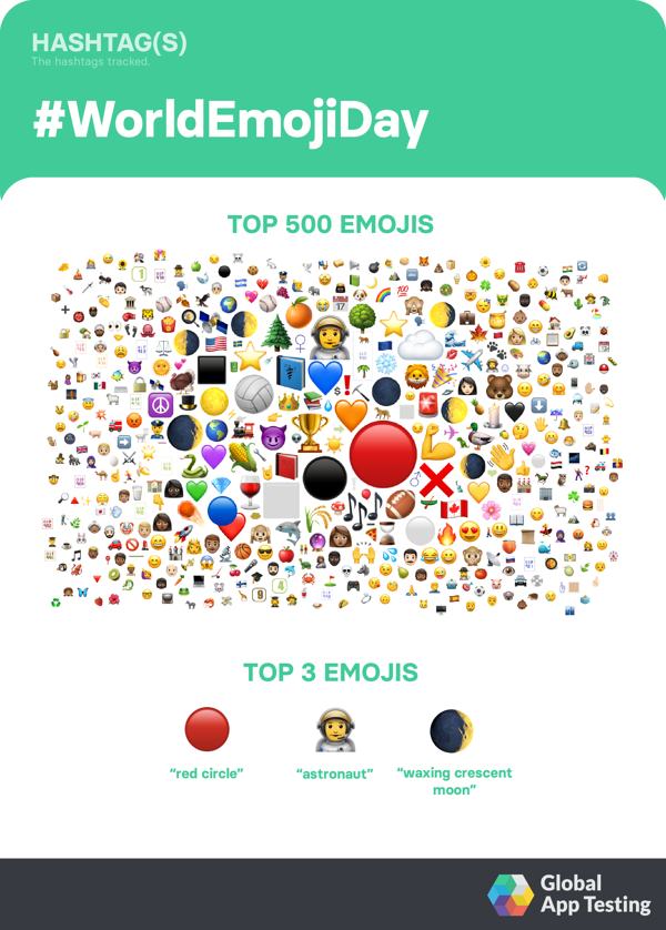 trending-worldemojiday-emoji