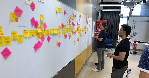 What Is Event Storming? How Is It Key to Agile Strategy Success?